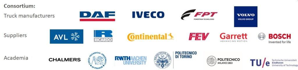Imperium Consortium logos of partners